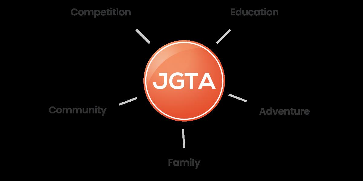 JGTA Pillars